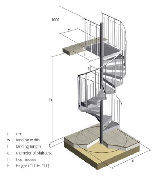 How To Design A Spiral Staircase Step By Step Custom Spiral Stairs